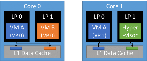VPdiagram-500x207.png